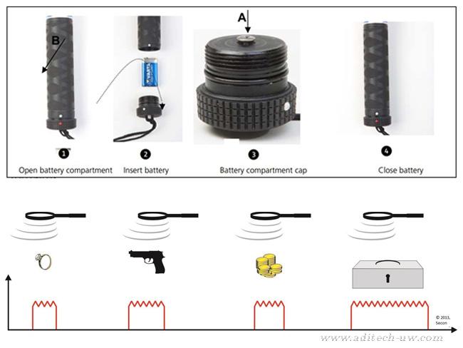 Underwater Beach Metal Detectors For Sale - Kellyco Metal Detectors